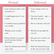 English Expressions Formal And Informal Language Difference