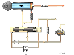 welcome common rail diesel fuel systems