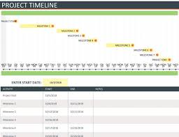 Startup Timeline Template Project Startup Checklist Timeline With Milestones Software