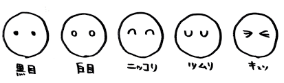 感激絵が下手な人でも簡単に描けるボールペンイラスト クイズ