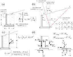 Small Picture Pseudo dynamic analysis of cantilever retaining walls for
