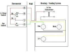heating and cooling thermostat wiring diagram heating wiring diagram for ac thermostat the wiring diagram on heating and cooling thermostat wiring diagram