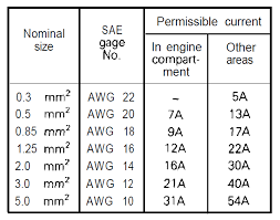 ecu wiring harness 1991 eagle talon solidfonts 3000gt ecu wiring diagram plug location 93 93circuit