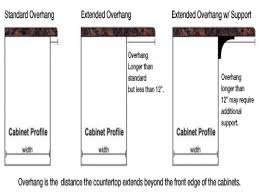Measuring For Granite Kitchen Countertop Standard Overhang For Countertops