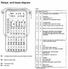 similiar mercedes c headlamp fuse keywords 2001 mercedes c320 fuse box diagram on mercedes benz c240 fuse box