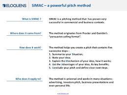 Persuasive Memo Examples Pitch Method Simac Or Persuasive Selling Format