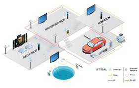 wireless lighting solutions. You Can Still Add In A Centralized Lighting System For The New Areas Of Home. Either Way, Get Only Solution That Controls Everything. Wireless Solutions O