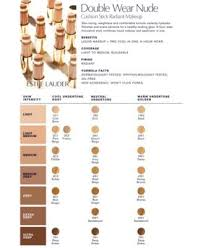 Estee Lauder Double Wear Color Chart Pin On Products
