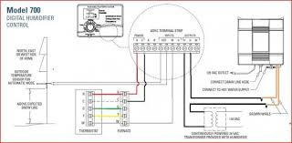 wiring diagram for aire 700 humidifier the wiring diagram installing aire 700 on carrier furnace doityourself wiring diagram
