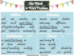 Math Word Problem Clue Words Anchor Chart By Chinese