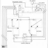 1998 ezgo gas wiring diagram light wiring diagrams gas golf cart wiring diagram wiring schematics diagram 99 ezgo txt wiring diagram 1998 ezgo gas wiring diagram light