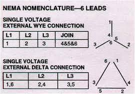 3 phase pump motor wiring car wiring diagram download cancross co Three Phase Motor Wiring Diagram Three Phase Motor Wiring Diagram #61 three phase motor wiring diagram chart