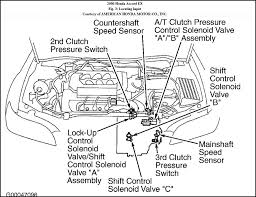 Acura legend transmission problems cars wiring diagram acura problemscars p0740 tcc circuit malfunction multiplex diagram