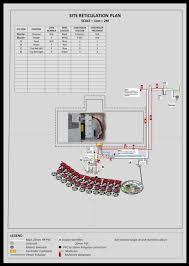 garden express garden forums • view topic all about reticulation all about reticulation