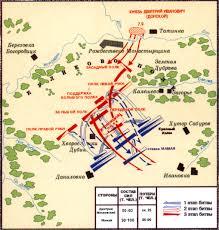 Куликовская битва г Министерство обороны Российской Федерации Схема Куликовской битвы 8 сентября 1380 г