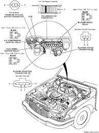 buick regal engine buick regal engine 91 buick regal fuse diagram buick schematic my subaru wiring