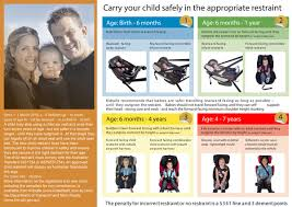 Baby Car Seat Chart Convertible Car Seat Weight Requirements Car Seat Chart Age