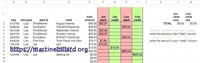 Credit Card Spreadsheet Template Credit Card Spreadsheet Template Castilloshinchables Co