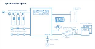 smartline conventional fire alarm control panel gsolonos hi tech conventional fire alarms diagram