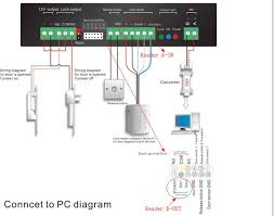 keyscan access control wiring diagram keyscan access control collection keys can access control wiring diagram pictures wire