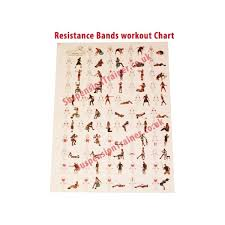 46 Veritable Printable Resistance Band Exercise Chart