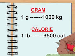 Calorie Conversion Chart 3 Ways To Convert Grams To Calories Wikihow