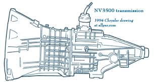 Gm Manual Transmission Identification Chart The New Venture Gear Nv3500 At A Glance