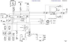 sportsman 800 wire diagram wiring schematic rh 25 yehonalatapes de electrical wiring schematic polaris outlaw 90 polaris outlaw 90 service manual