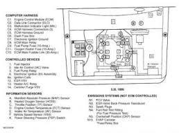 isuzu rodeo radio wiring diagram image 1995 isuzu rodeo radio wiring diagram wiring diagrams on 1998 isuzu rodeo radio wiring diagram
