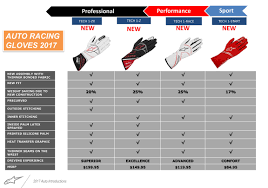 Auto Comparison Chart Alpinestars Auto Racing Gloves Comparison Chart