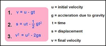 Projectile Motion Definition Formula Projectile