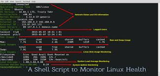 A Shell Script to Monitor Network, Disk Usage, Uptime, Load Average ...