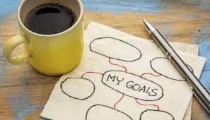 What Is A Career Goal 13 Examples Of Achievable Career Goals