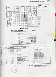 fuse box diagram vw citi golf fuse wiring diagrams online