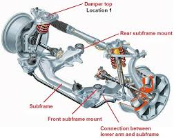 15 Front Axle With Multilink Suspension System The Main Parts Of