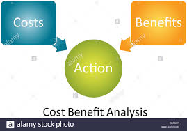 Cost Benefit Analysis Business Diagram Management Chart