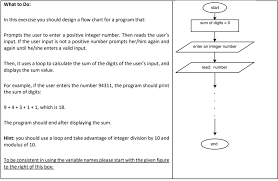 Integer Flow Chart Solved In This Exercise You Should Design A Flow Chart Fo
