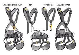 Petzl Harness Size Chart A Complete Guide To The New Petzl Avao Harness Range