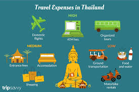 Travel And Expenses How Much Money Is Needed For A Trip To Thailand