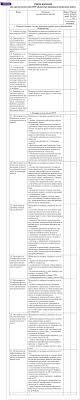 Аудит по охране труда Статья Аудит по охране труда