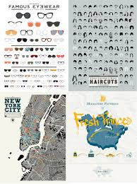 Chart Of Famous Eyewear Kick Ass Posters From Pop Chart Lab Posters Eyeglasses