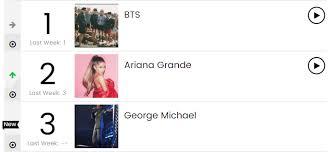 Bts Billboard Chart Bts Celebrates Historical Success On Billboard Charts