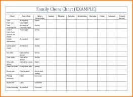 Family Chore Chart Templates Cheapscplays Com