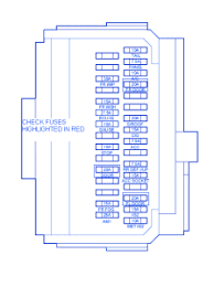 scion tc 2008 engine fuse box block circuit breaker diagram carfusebox scion tc fuse box diagram at Scion Tc Fuse Box