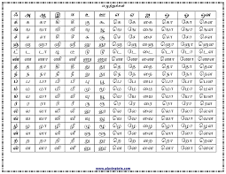 Tamil Ezhuthukal Chart Free Printable For Kids Toddlers Preschoolers Flash Cards