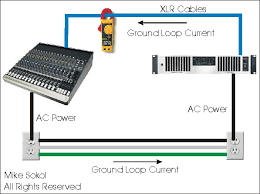 wiring diagram for xlr wiring image wiring diagram xlr cable wiring xlr wiring diagrams car on wiring diagram for xlr