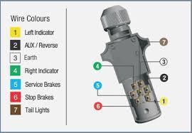 7 pin round trailer plug wiring diagram crayonbox co