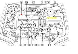 volvo c70 engine diagram wiring diagram fascinating volvo c70 engine diagram wiring diagram toolbox 1999 volvo v70 engine diagram volvo c70 engine diagram