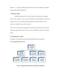 Raju Internship Ramdung Exp Report