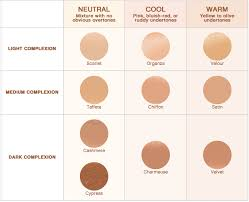 Mineral Touch Foundation Color Chart 63 Disclosed What Color Younique Foundation
